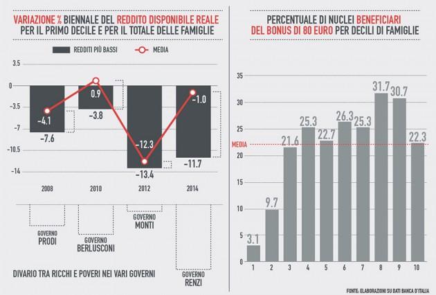 infografica-990