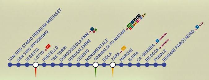 linea-M5-lilla-metropolitana-milano-completata-734x1024