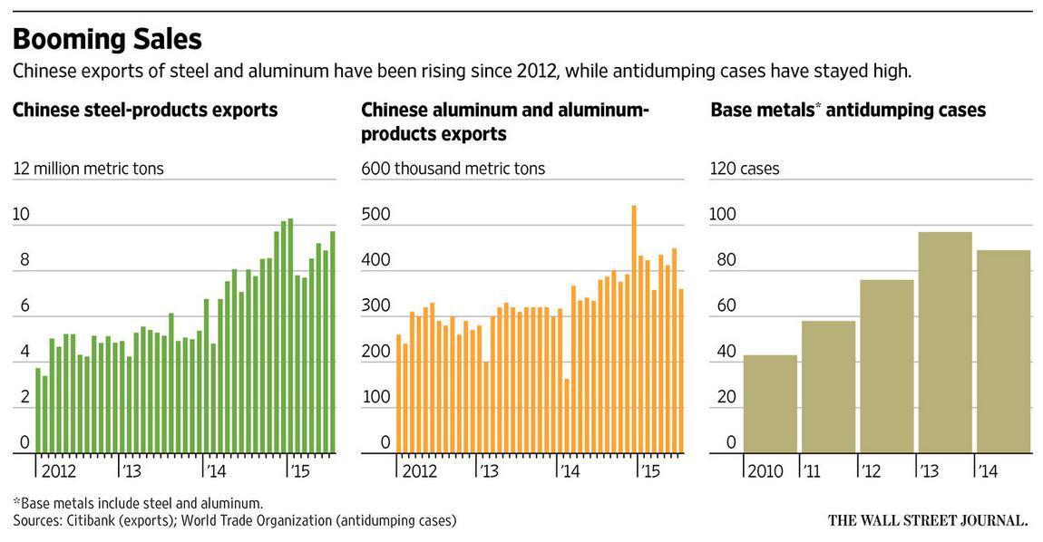 Cina, se l'economia di mercato affossa l'industria europea