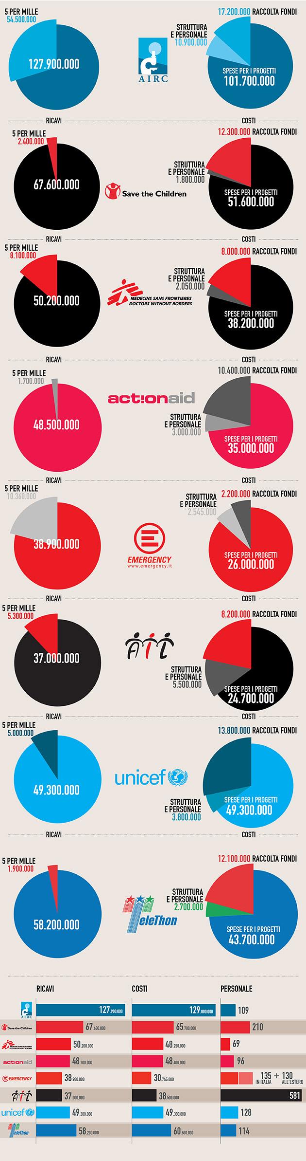 infografica-2016-02-02-01-light (1)