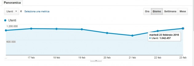 screenshot-google-analytics