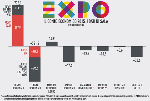WEB-infografica-2016-03-01-expo-01