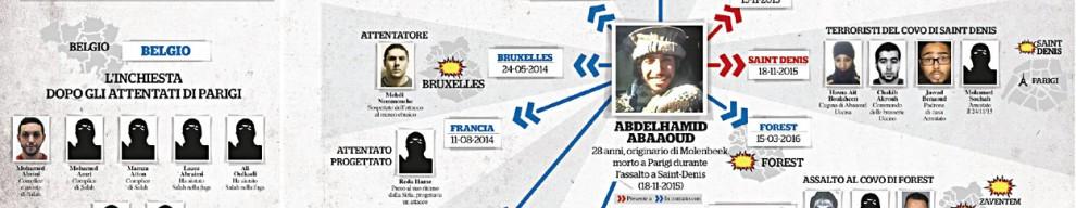 """Attentati Bruxelles, Faysal Cheffou è il terzo uomo dell'aeroporto. Governo: """"Rinviare marcia contro la paura"""""""