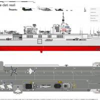 Nave umanitaria o portaerei ora il caso fa arrabbiare il - Nuova portaerei ...