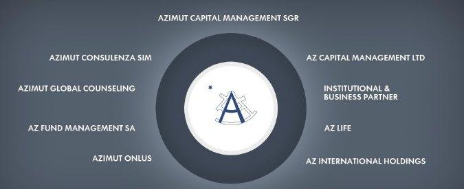 Azimut, la finanziaria vuole spostare la sede legale all'estero. E rischia il downgrade etico