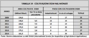 tabella 14
