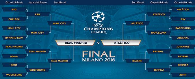 Finale Champions League a Milano, come muoversi in auto in zona San Siro sabato 28 maggio 2016 (mappa)