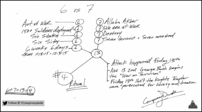 teoria del 4 interna