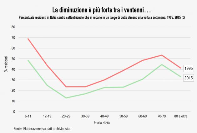 Grafico-2