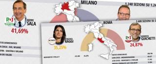 Elezioni amministrative 2016, l'infografica con tutti i risultati