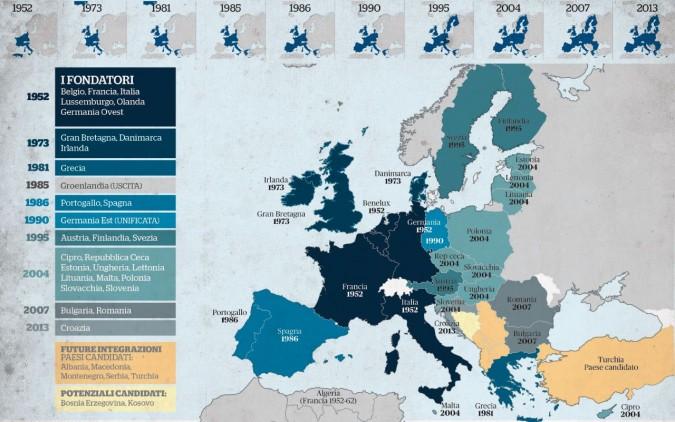 Da Fiscal Compact a Schengen, tutto ciò  che serve sapere