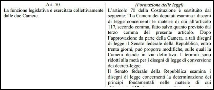 """Referendum costituzionale, Renzi: """"La riforma poteva essere scritta meglio. Dimissioni se vince il no? Non c'ho ripensato"""""""
