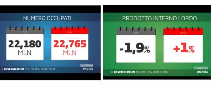 Lavoro, crescita, deficit, 80 euro, fondi alla sanità, mutui e investimenti: quello che le 30 slide di Renzi non dicono