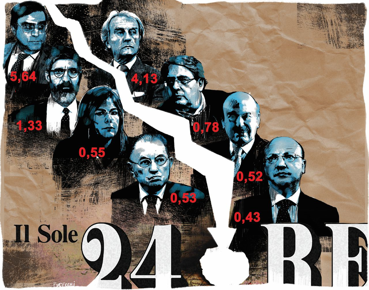 """Sole 24 ore, la cartina """"tornaSole"""" dello scandalo Confindustria"""