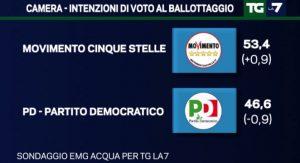 ballottaggio-1