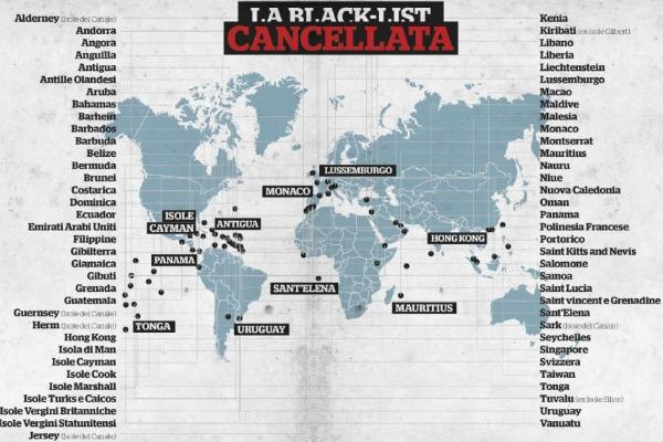 black-list-cancellata-interna