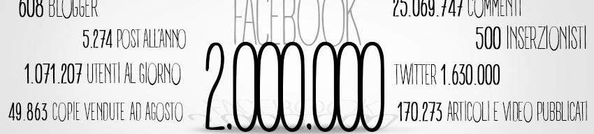 Facebook del Fatto Quotidiano, tagliato il traguardo dei 2 milioni di fan. Ma non ci fermiamo: ecco i nostri numeri