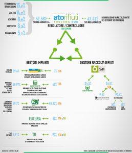 infografica-sei