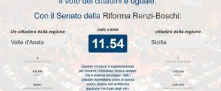 Referendum, la cartina distorta del nuovo Senato: un cittadino in Val d'Aosta peserà 10 volte uno di Veneto e Sicilia