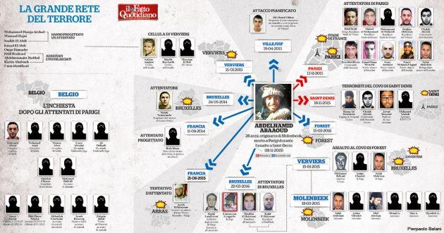 003-infografica-la-rete-del-terrore-unita
