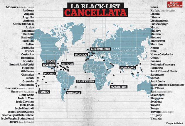 011-infografica-blacklist-2016-09-30
