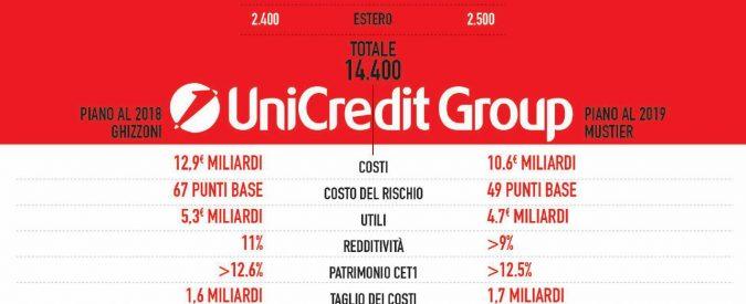 Unicredit, Mustier rivela un buco da 20 miliardi: il settore bancario trema