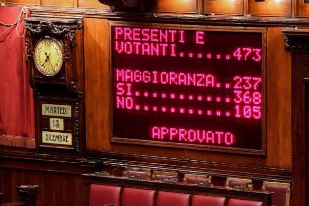 Il risultato del voto di fiducia della Camera per il governo Gentiloni