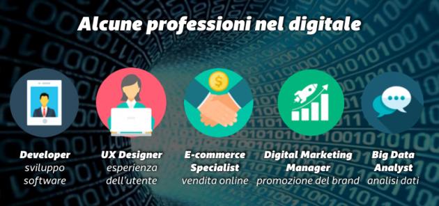 Professioni nel digitale