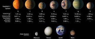 """Terre gemelle, la scoperta degli esopianeti e la speranza di trovare vita su altri mondi. Nasa: """"Laboratorio straordinario"""""""