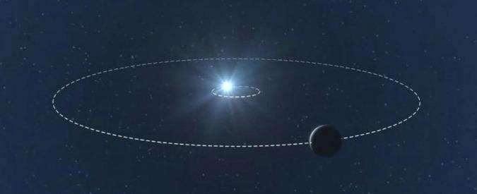 Spazio, è online e pubblica la più grande enciclopedia sui pianeti 'alieni'