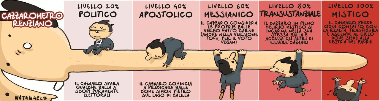 Sul Fatto del 14 aprile: Il Falso quotidiano è Renzi. Il meglio del peggio: da Letta al referendum