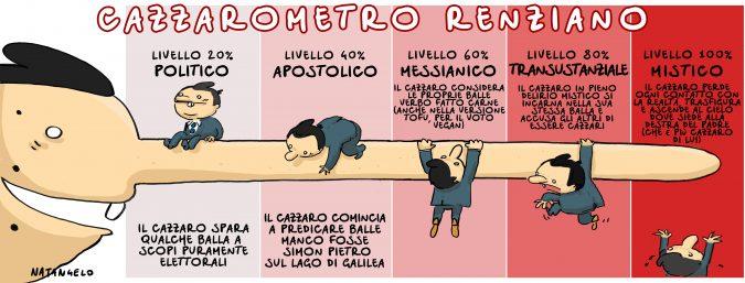 Cazzarometro Renziano