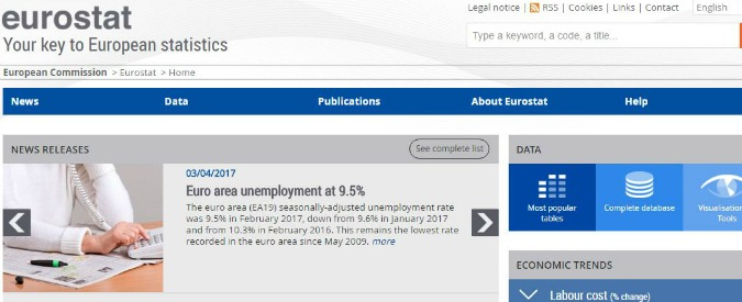 Disoccupazione, Italia al quinto posto tra i Paesi Ue con i tassi più alti. E per quella giovanile resta terzultima
