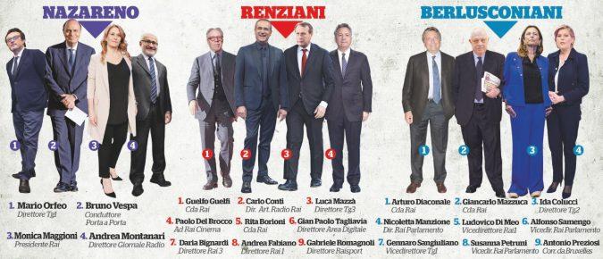 Rai: di tutto, di Matteo & Silvio La tv pubblica è di Renzusconi