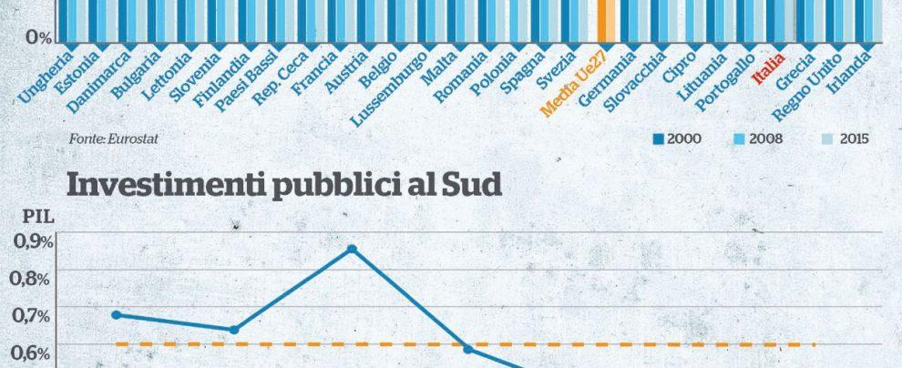 L'Italia sta tagliando sulla cultura e il Sud: lo dicono i dati pubblicati da Palazzo Chigi