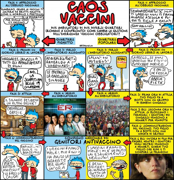 Caos vaccini