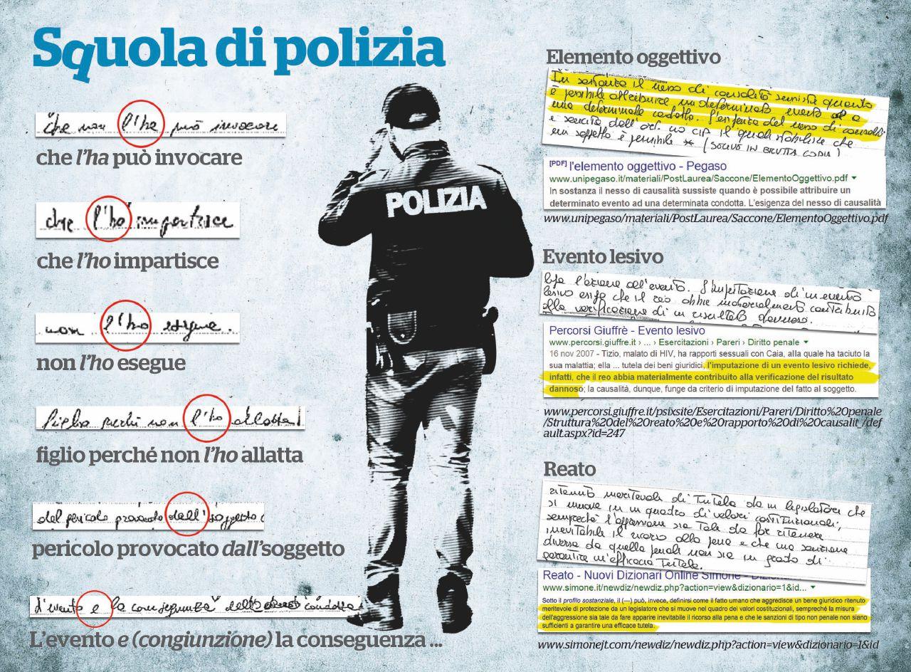 """In Edicola sul Fatto Quotidiano del 1 ottobre: """"L'estrema orazio"""", """"l'ascriminante"""", """"l'ho esegue"""": tutti ispettori di Polizia"""