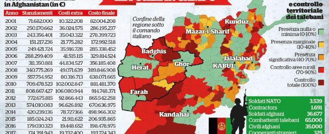 Afghanistan, un protettorato fondato su tonnellate di oppio