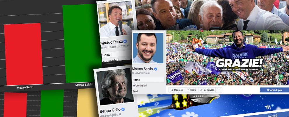 Renzi, Grillo e Salvini: confronto social. L'ex premier scrive poco (ma ha molte interazioni). Il leader M5S pubblica sempre meno. Il Carroccio? Fa rabbia