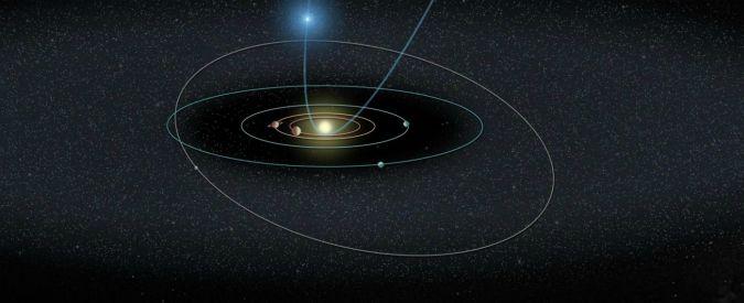 Un visitatore interstellare nel Sistema solare, ecco A 2017 U1 misterioso intruso che affascina gli scienziati