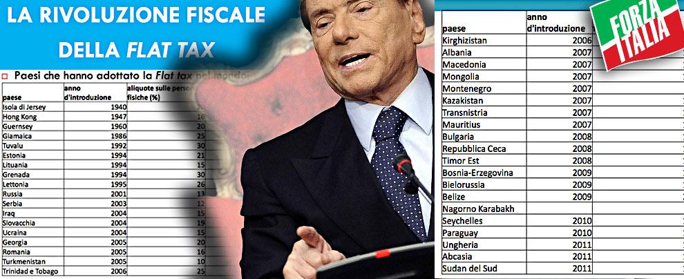 """Flat tax, Berlusconi promette l'aliquota unica ma nessuno sa di quanto sarà. Brunetta: """"15-20%"""". Il Giornale: """"È 25%"""""""