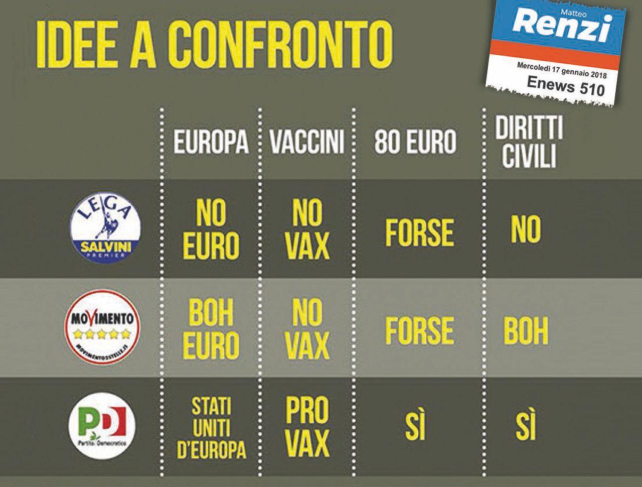 Renzi è ancora senza programma, ma va avanti con le deroghe