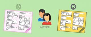 Elezioni, come si vota e come funziona il Rosatellum. Le istruzioni per le politiche del 4 marzo, in 3 minuti