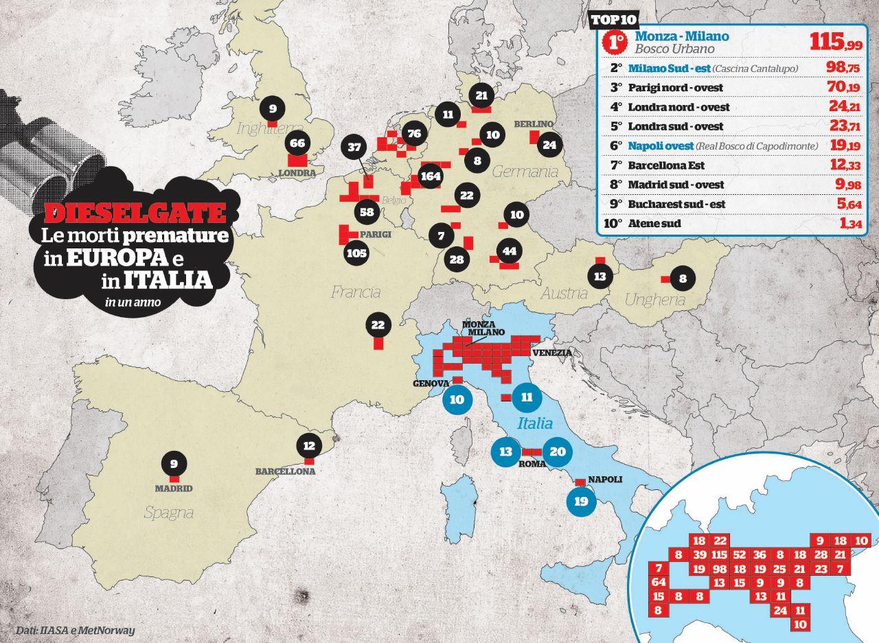 Dieselgate, ecco le aree dove si muore di più: in testa Milano-Monza