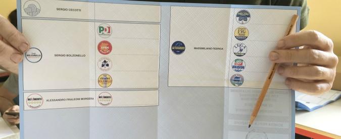 Elezioni Friuli Venezia Giulia, i risultati in diretta: Fedriga al 57%, Pd tiene al 18%. M5s perde 17 punti rispetto alle politiche