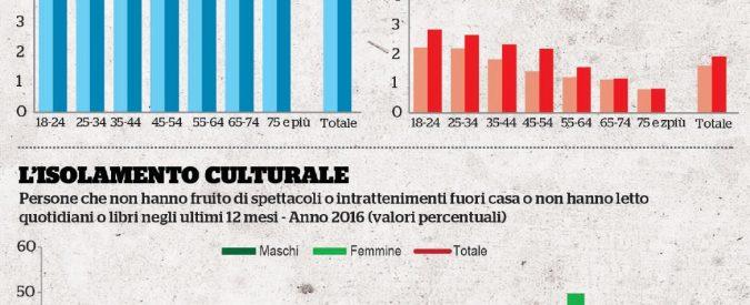 Le nuove solitudini: 3 milioni di italiani non hanno nessuno