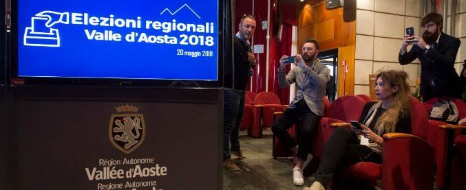 Regionali Val d'Aosta, i risultati: vince Union Valdôtaine, poi la Lega. M5s al 10. Pd e Forza Italia sono fuori dal consiglio