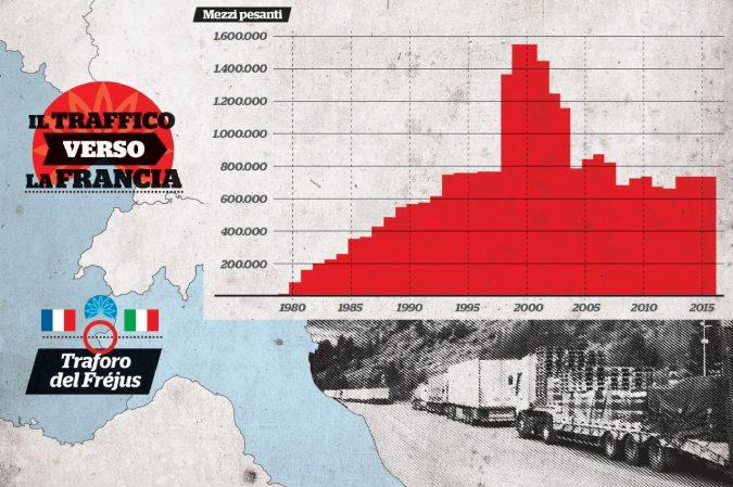 Tav Torino-Lione, ecco perché lo stop è possibile