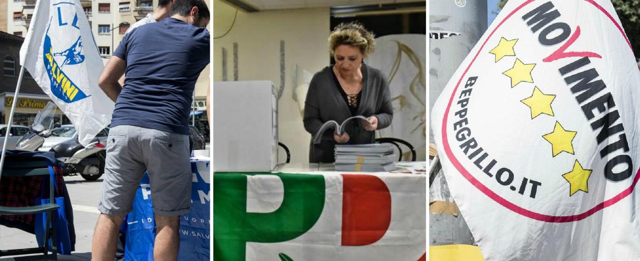 Partiti, la crisi di cassa: le donazioni sono un disastro e i tesseramenti in calo. Ossigeno solo da gruppi parlamentari