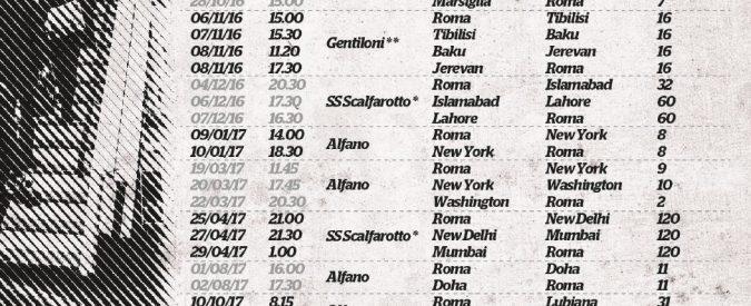 L'Air Force Renzi ha volato 88 volte: ecco chi l'ha preso